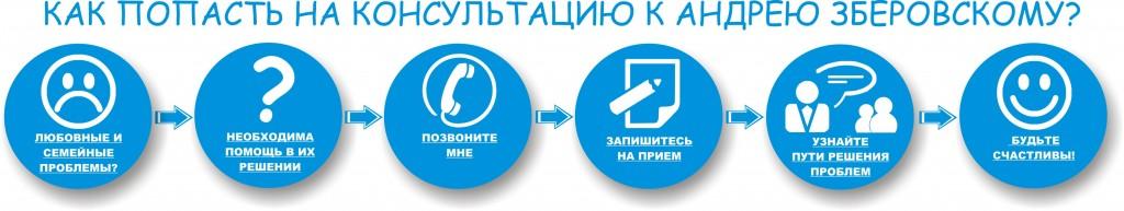 кнопки 3